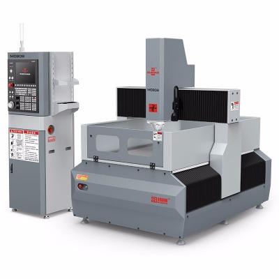 M0808高速CNC